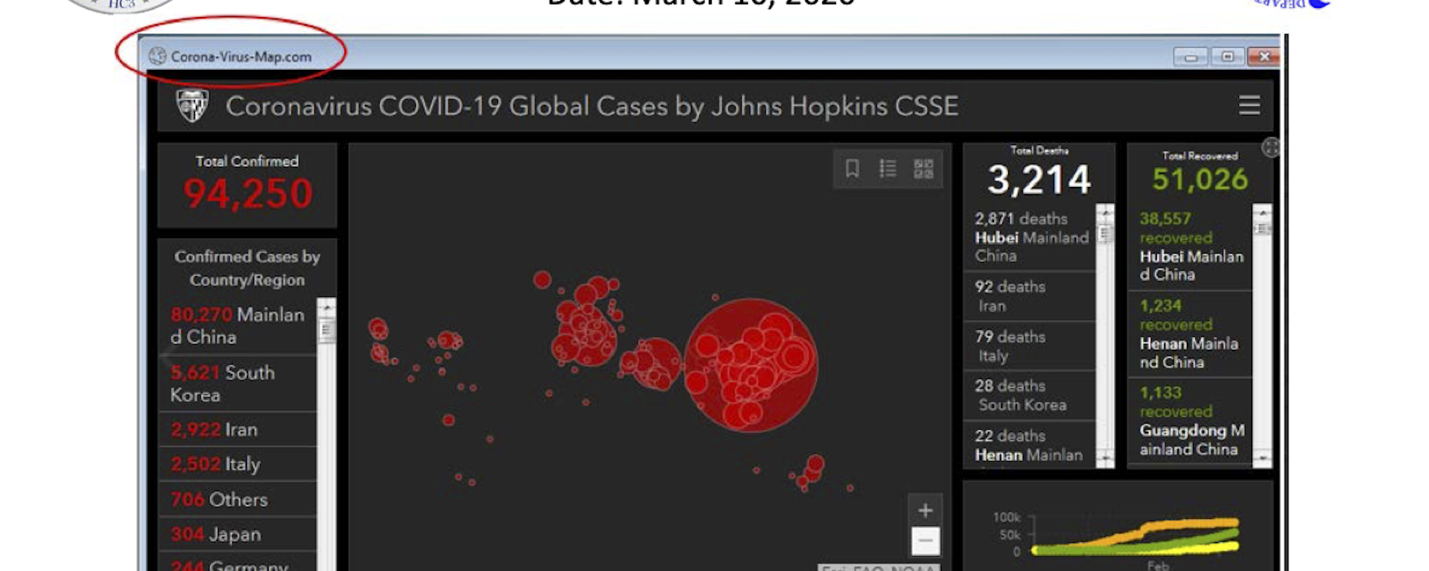 "Screenshot of the malicious website ""Corona-Virus-Map[dot]com pretending to be a legitimate COVID-19 tracker."
