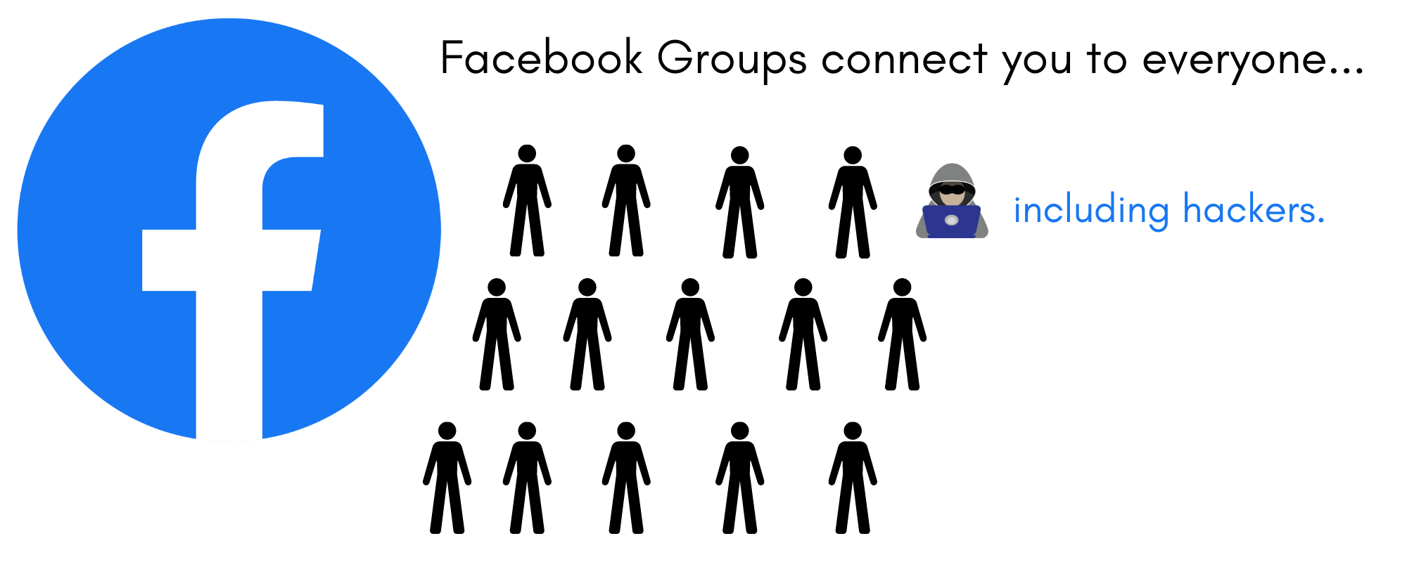 """An image of people next to the facebook symbol with the text """"Facebook Groups connect you to everyone... including hackers."""""""